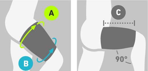Deze afbeelding geeft visueel weer hoe je de juiste maat compression sleeve moet opmeten.